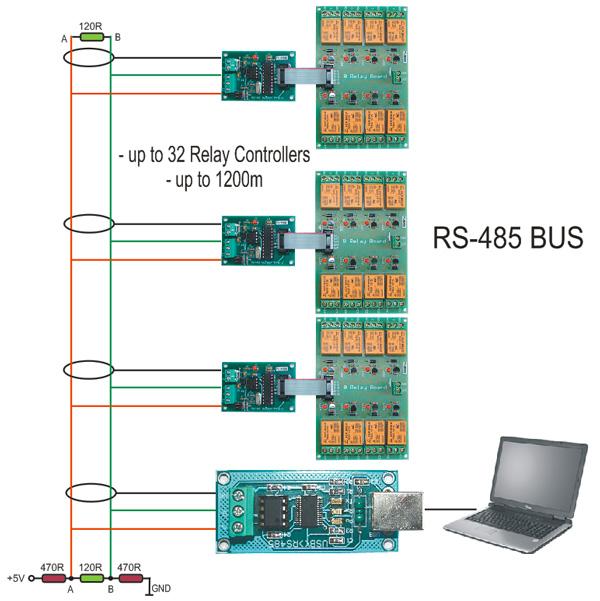 Risultati immagini per rs485 bus