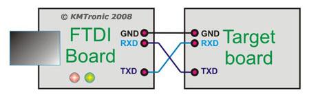 FTDI scheme